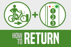 How to return an ebike when done riding